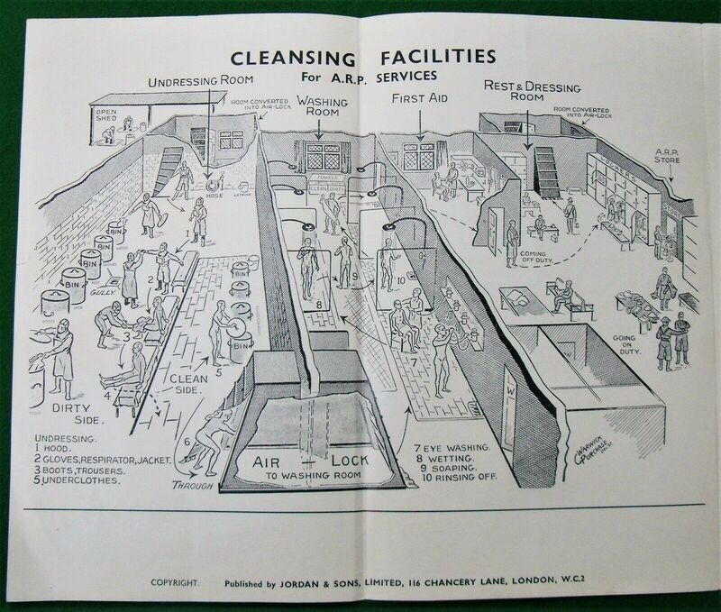 "WW2 ""Cleansing Facilities For ARP Services"" Poster"