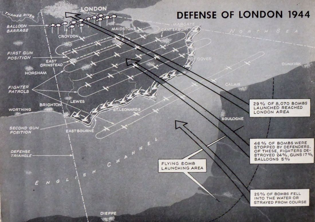 Defense <sic> of London 1944 - LIfe Magazine illustration (Nov. '44) of the V1 attacks on London and how London was defended.