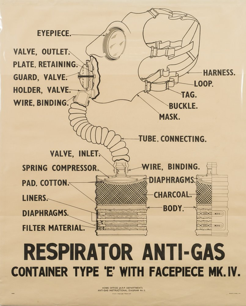 WW2 Instructional Poster Diagram No. II For 'Respirator Anti-Gas'