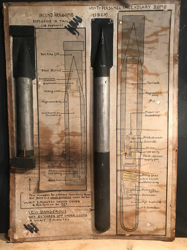 Homemade WW2 German Incendiary Bomb Instruction Poster