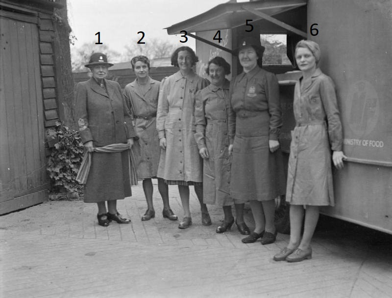 Several of the common WVS uniforms worn in WW2